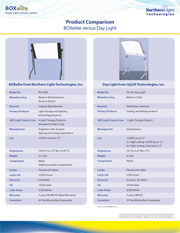 NLT_BOXelite Comparison